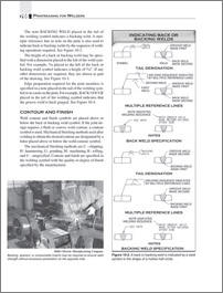 Printreading for welders 5e text instructors resource guide contents include printreading for welders sample page publicscrutiny Image collections