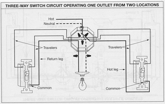 convert three way switch setup to a single pole - electrical