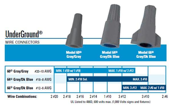 wire gauge wire car diagram ideal underground® below grade/direct burial wire ... wire nut diagram