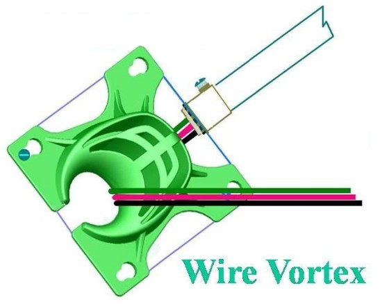Wire Vortex - Wire Pulling Guide for 4 inch Boxes
