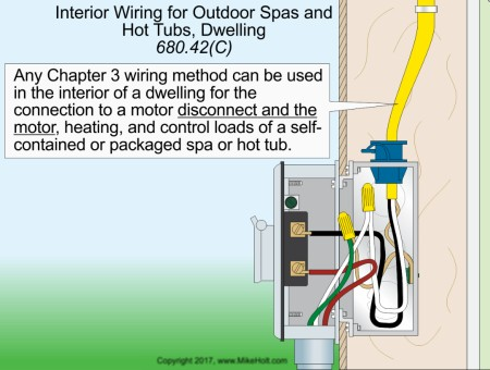 2017 Understanding the NEC, Volume 2 Articles 500 - 820 by ... on hot tub home wiring diagrams, garage electrical wiring diagrams, aircraft electrical wiring diagrams, 220 electrical wiring diagrams, central air conditioning electrical wiring diagrams, hot tub body, hot tub maintenance, hot tub spa parts diagram, restaurant electrical wiring diagrams, kitchen electrical wiring diagrams, hot tub circuit diagrams, hot tub plumbing diagram, hot tub schematic diagrams, hot tub spare parts, hot tub gfci 20a plug, bathroom electrical wiring diagrams, hot tub spa packs,