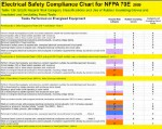 Hazard Risk Category Chart Based On Nfpa 70e   Hairrs us