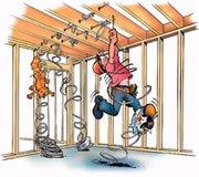 Thomas Wheeler Coil Spinner The Easy To Hang Wire Dispenser
