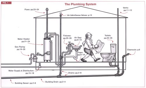 mercial Sewage Lift Stations Part 5 System  ponents additionally Office Speaker Wiring Diagram also Code Check Electrical additionally Ele Wiring further 2742123 Belegung Lichtschalter 356 C. on home wiring basics with illustrations
